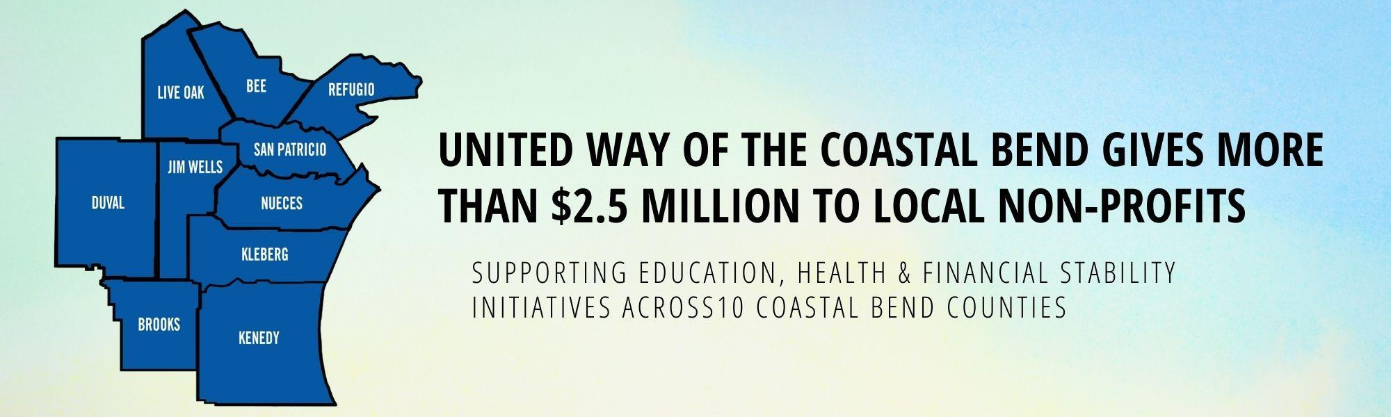 United Way of the Coastal Bend gives more than $2.5 million to local non-profits